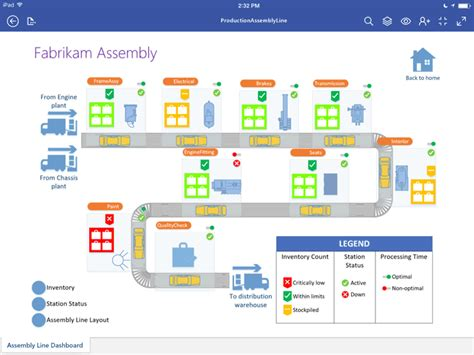 office 365 and visio visio is coming to the web and ios office blogs