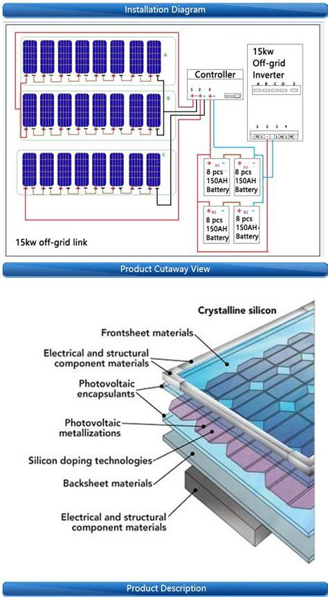150wp paineis solares popular item ce tuv iso a grade high quality poly 150w solar photovoltaic