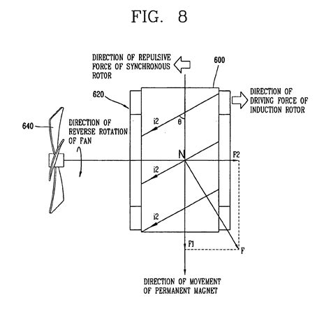 induction motor direction of rotation patent ep1689067b1 induction motor rotation preventing function patents