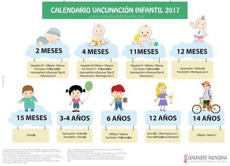 Calendario Vacunacion 2017 Calendario De Vacunaci 243 N Infantil 2017
