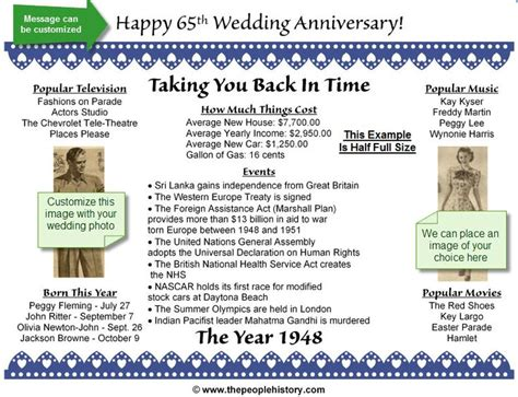 23 best images about 65th anniversary n on wedding anniversary cakes duck