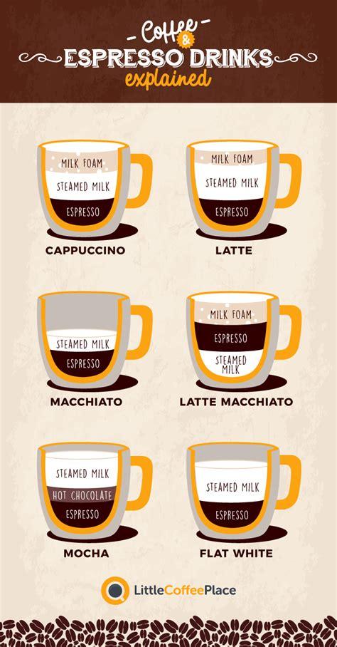 best nespresso for cappuccino cappuccino vs latte vs macchiato what s the difference