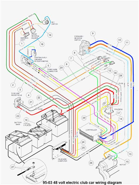 yamaha golf cart wiring diagram 48 volt new wiring