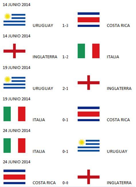 resultados mundial copa mundial de la fifa brasil 2014 resultados y