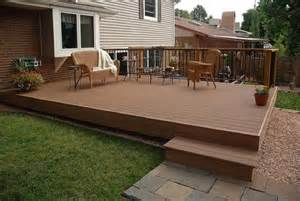 Portable Awnings For Decks How To Build Concrete Shed Base Zoros