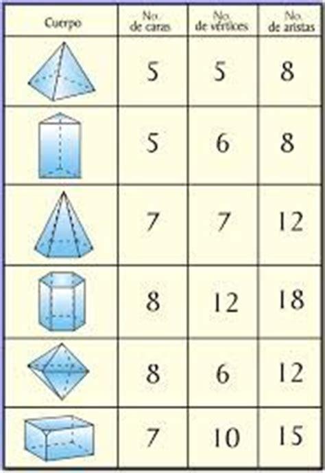 figuras geometricas vertices aristas y caras 25 best ideas about construccion de cuerpos geometricos