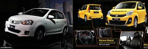 6950 Oli Toyota Etios Valco pengertianmodifikasi modifikasi etios valco images