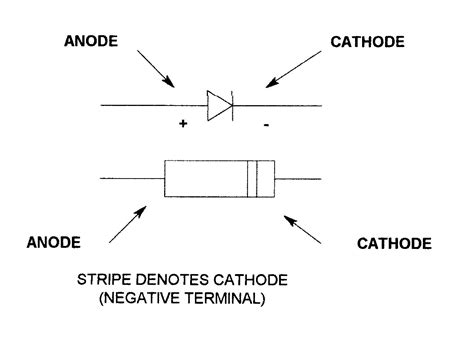 diode markings explained diode circuit diagram symbol diode free engine image for user manual