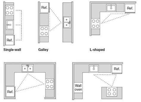 typical u shaped kitchen and photos