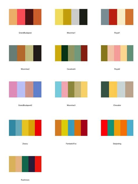 fancy color names coloring the dupes i m a dupe because i