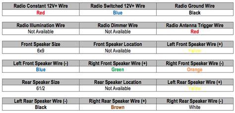 hyundai elantra radio wiring diagram wiring