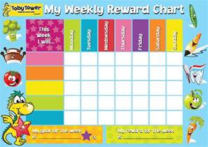 Reward Sheet Template by Reward Charts Templates Activity Shelter