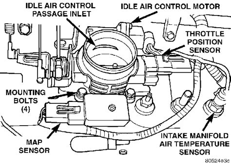 the iac wiring diagram for 1999 dodge durango the free