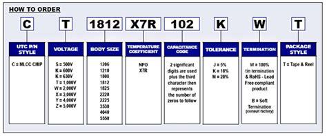 define capacitor electrolitico capacitor smd codigo 28 images microelectronica leitura de capacitores eletrol 237 ticos