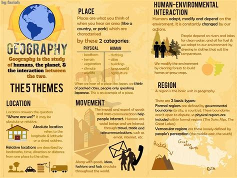 5 themes of geography for china 5 themes of geography ancient china 5 themes of geography