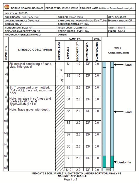 borehole log template soil boring log template ideas exle resume