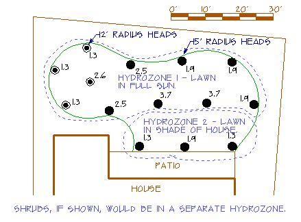 golf course irrigation diagram golf get free image about