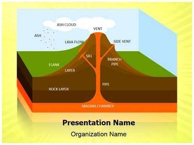 volcano powerpoint template 17 best images about projects to try on dna