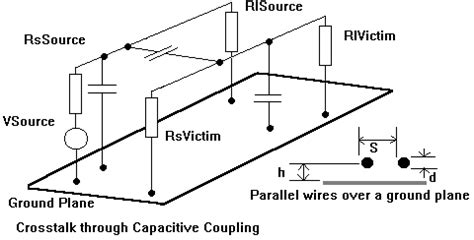 capacitor coupling effect tips on shielding and grounding in industrial automation smar industrial automation