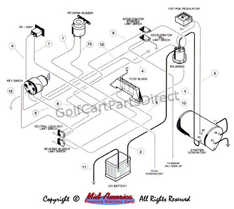 club car golf cart wiring diagram for batteries