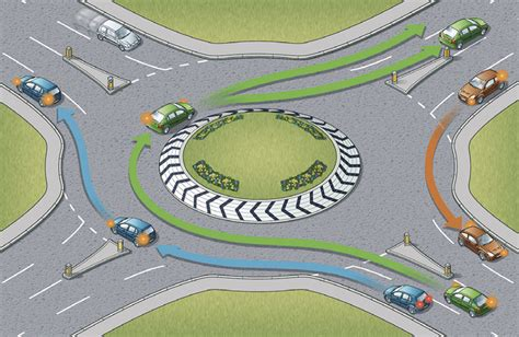 c section driving restrictions image gallery two way roundabout