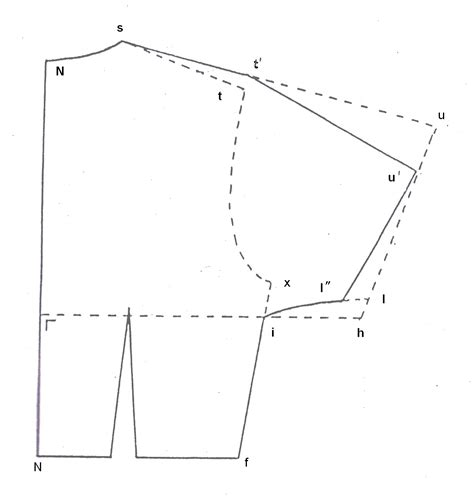 Membuat Pola Baju Lengan Setali | ana arisanti cara membuat pola lengan setali