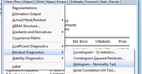 contoh analisis si swalayan suroso blog pemenuhan uji asumsi untuk model arima terbaik arima 1 1