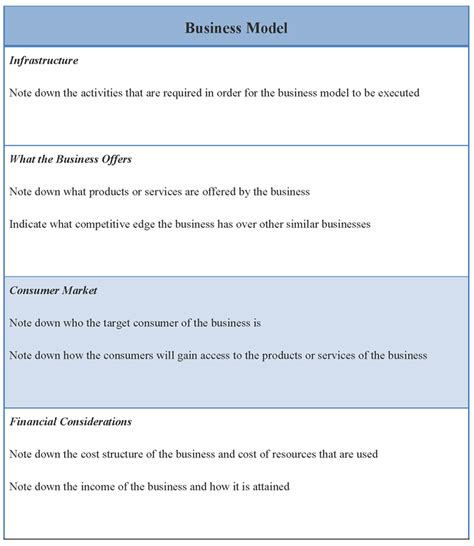 business templates model template for business sle of business model