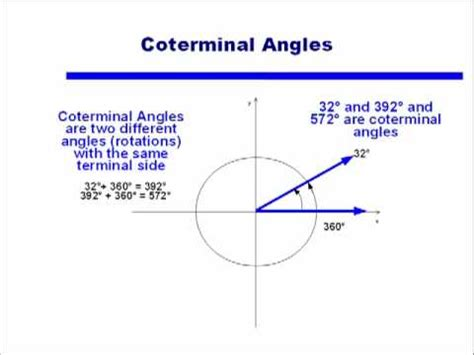 tube layout angle definition video 12 standard form for angles youtube