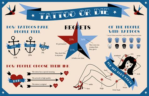 tattoo prices by size factors that influence the price how much do tattoos cost