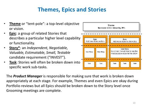 the difference between agile themes epics and user stories lean product development at discovery communications