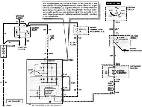 chevy 3 wire alternator diagram thoughtexpansion net