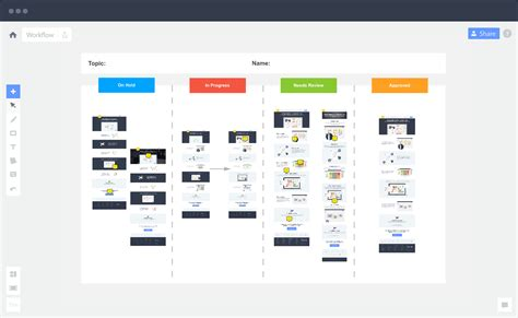 designer workflow workflow management tool exle template realtimeboard