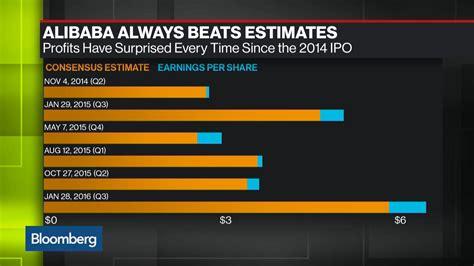alibaba earnings alibaba earnings beat estimates 32 revenue increase
