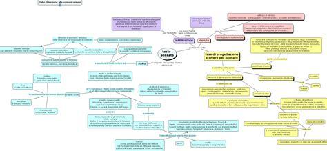 l pensato testo ihmc cmaptools concept map testo pensato