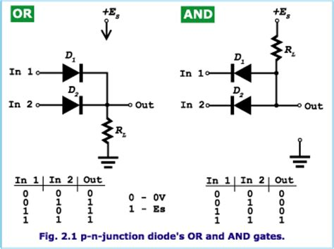 resistor logic circuits circuit analysis diode logic gates electrical engineering stack exchange