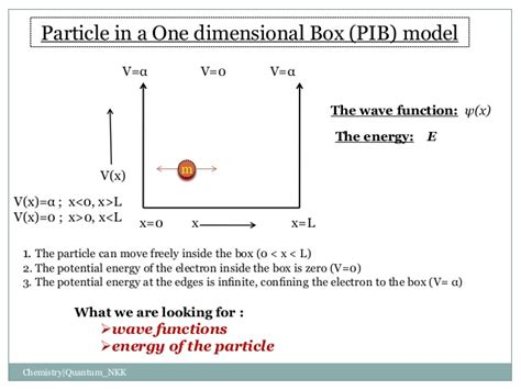 What Is A L by Particle In A Box Problem Quantum Chemistry