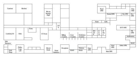 designing a kitchen floor plan designing a kitchen floor plan best free home design