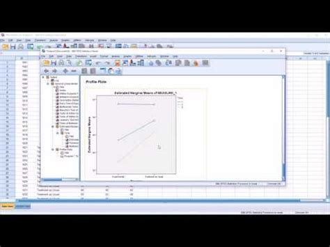 calculation design effect spss two way repeated measures anova in spss doovi