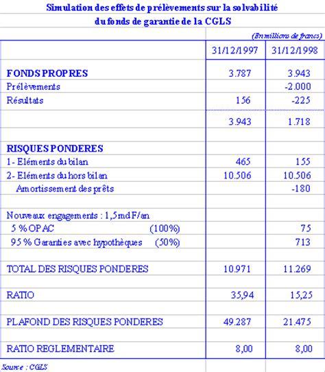 Etat Liquidatif Modele rapport n 176 168 projet de loi de finances rectificatives