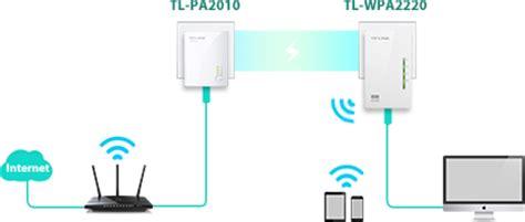 Harga Tp Link Pharos Cpe210 tp link powerline extender wifi tl wpa2220 toko sigma