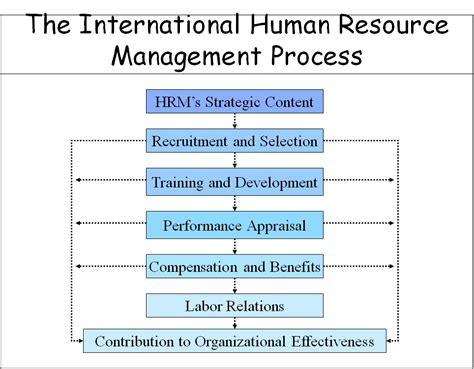 Bisnis Internasional 2 Ed 12 bisnis internasional manajemen sumber daya manusia