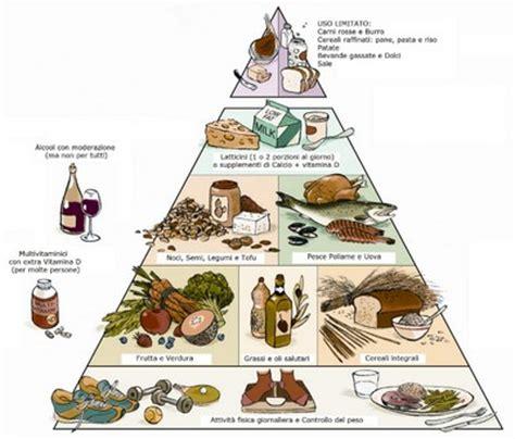 palestra alimentazione alimentazione palestra 28 images alimentazione la