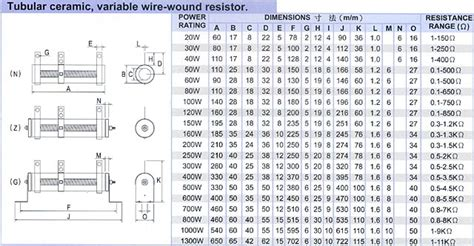 fusible power metal leaded resistors fusible non flammable metal leaded 28 images lead alloys ney metals alloys resistor