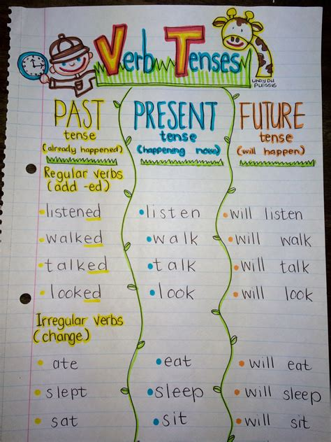 Adventure And Explore verb tenses anchor chart safari theme let s go on an