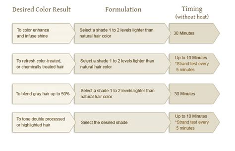 argan hair color directions wella hair color mixing wallpaperall