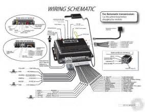 bulldog remote start wiring diagram efcaviation