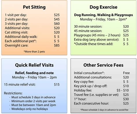 Going Rate For House Sitting With Pets by Rates Capek9cardio Cape Cod Pet Sitting Walking