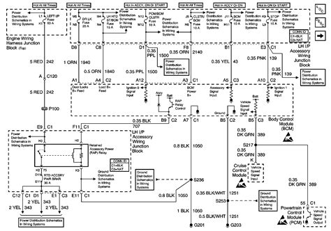2000 chevy impala engine wiring diagram 2000 free engine