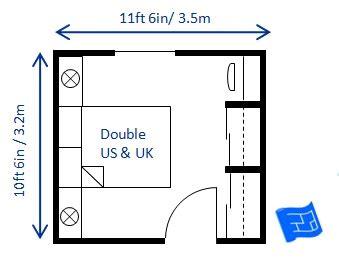 average great room size opendoor opendoor